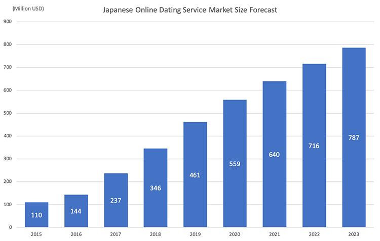 日本人口多少2015_普益基金 货基配置价值凸显,投资需警惕流动性风险