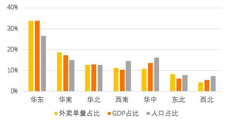 常州各区gdp_常州真是不得了 各区GDP对比下来,最有钱的竟然是这个区