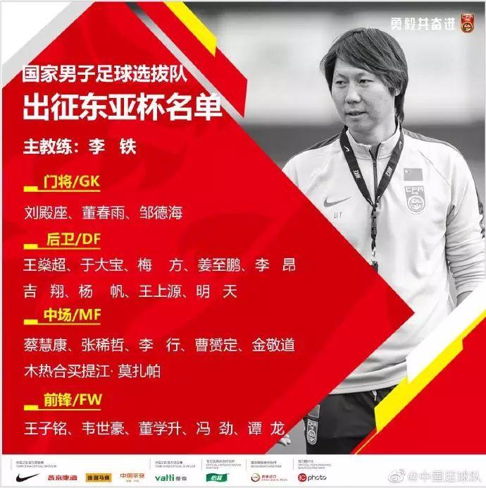 国足选拔队东亚杯23人名单。图片来源:中国足球队官方微博