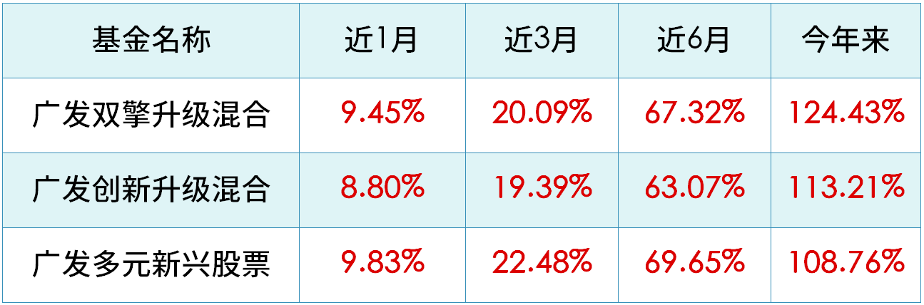 http://www.qwican.com/caijingjingji/2594770.html