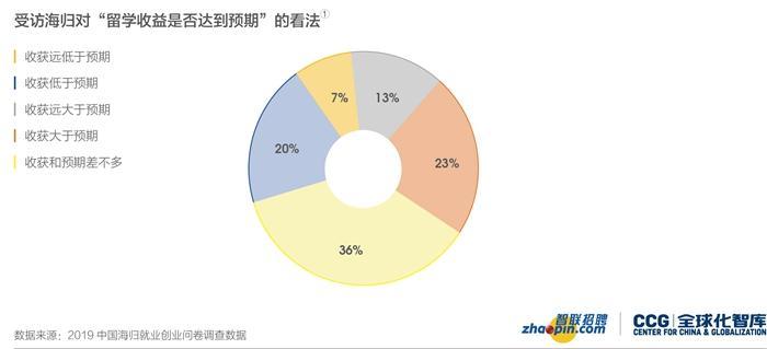 http://www.jiaokaotong.cn/chuguoliuxue/288596.html