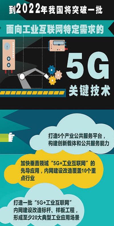 人民日报:5G+工业互联网 释放乘数效应