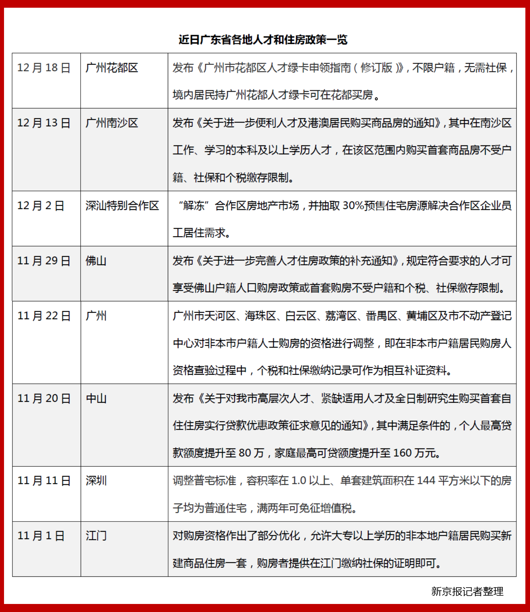 http://www.byrental.cn/nenyuan/172920.html