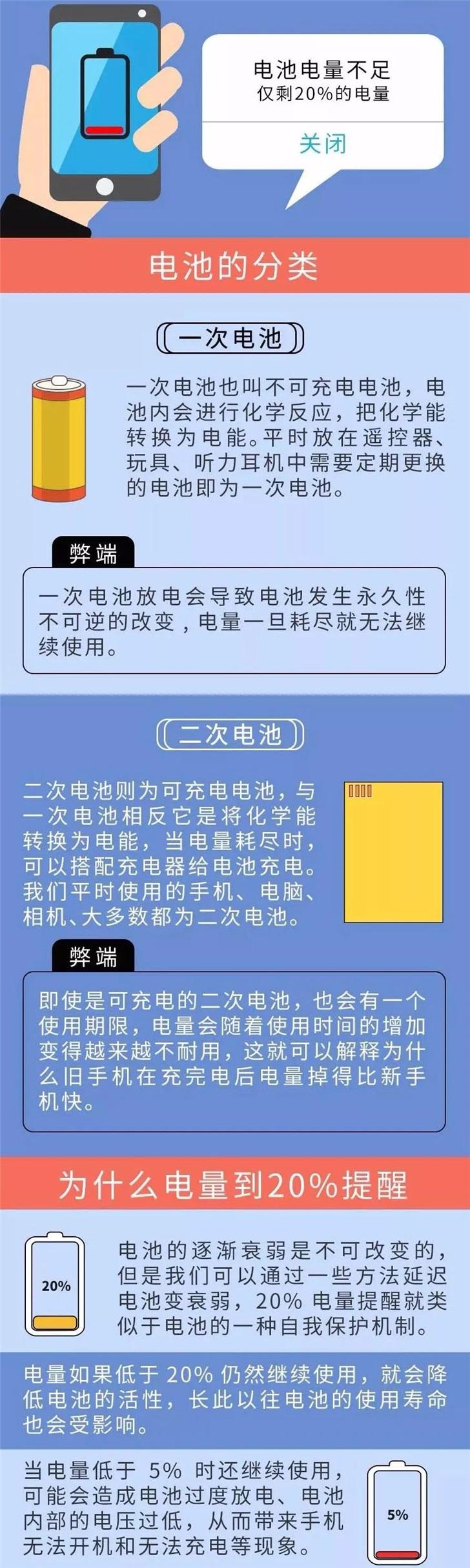 http://www.qwican.com/shumakeji/2589544.html