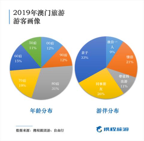 http://www.weixinrensheng.com/lvyou/1289746.html