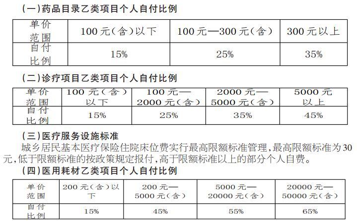 http://www.byrental.cn/fangchan/172203.html
