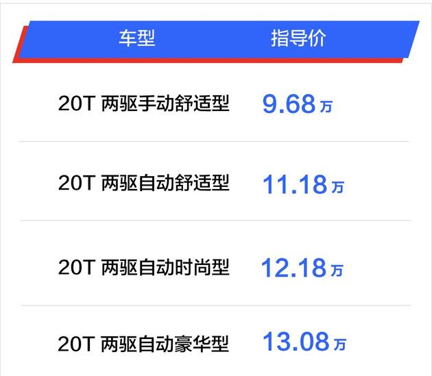 宝沃BX3正式上市 售9.68-13.08万元