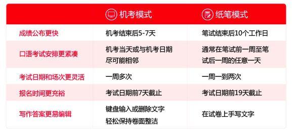 http://www.byrental.cn/zhengwu/171245.html