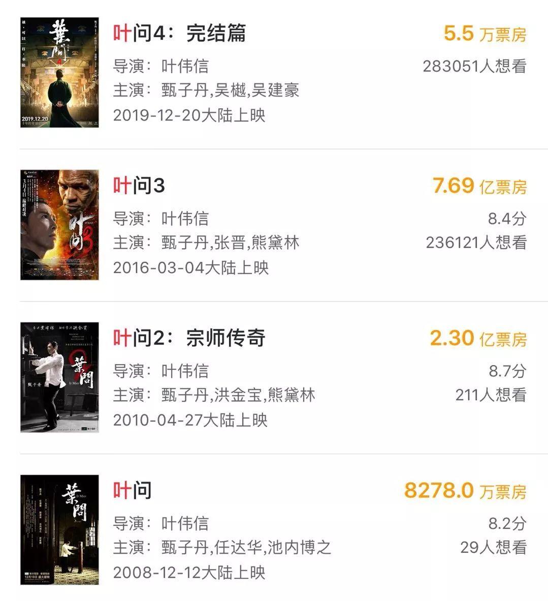 《叶问4》上映,这是56岁甄子丹最后一部功夫片