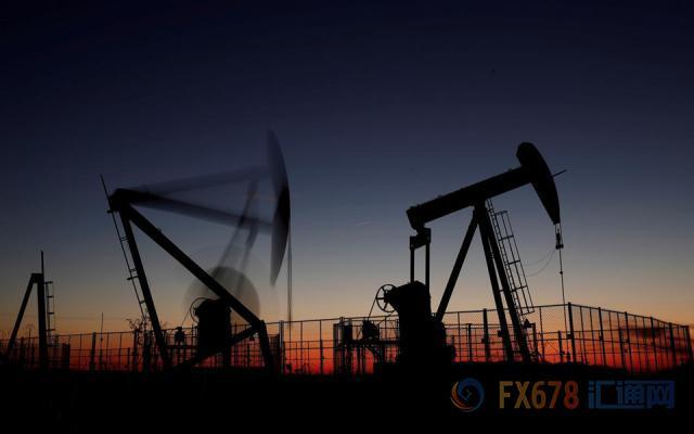国际油价,美国原油