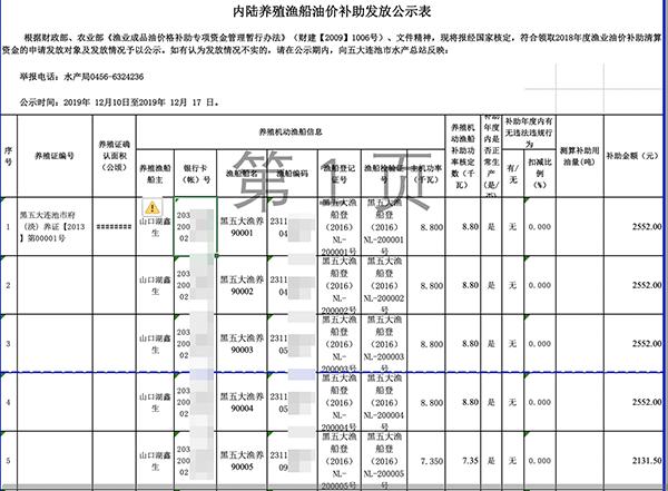 黑龙江一县级市泄露补助人员隐私 回应:以后注意图片