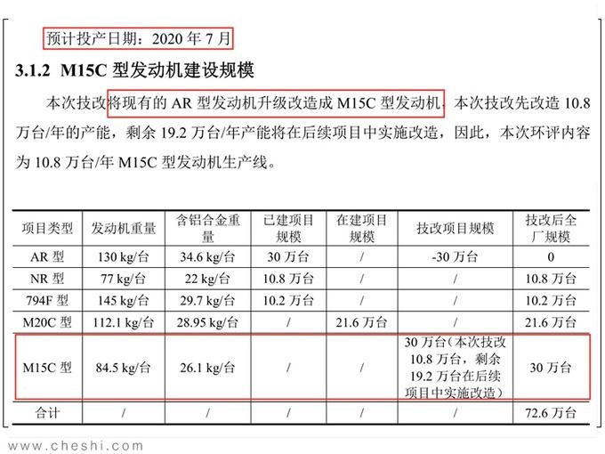 广汽丰田雷凌将搭全新1.5L引擎 动力更强超朗逸