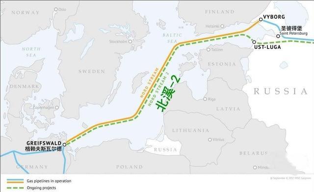 北溪2号差300公里就要建成,美乌联手出招,逼俄罗斯赔偿29亿美元