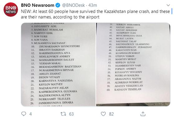 至少60人还活着 阿拉木图坠机事故幸存者名单曝光