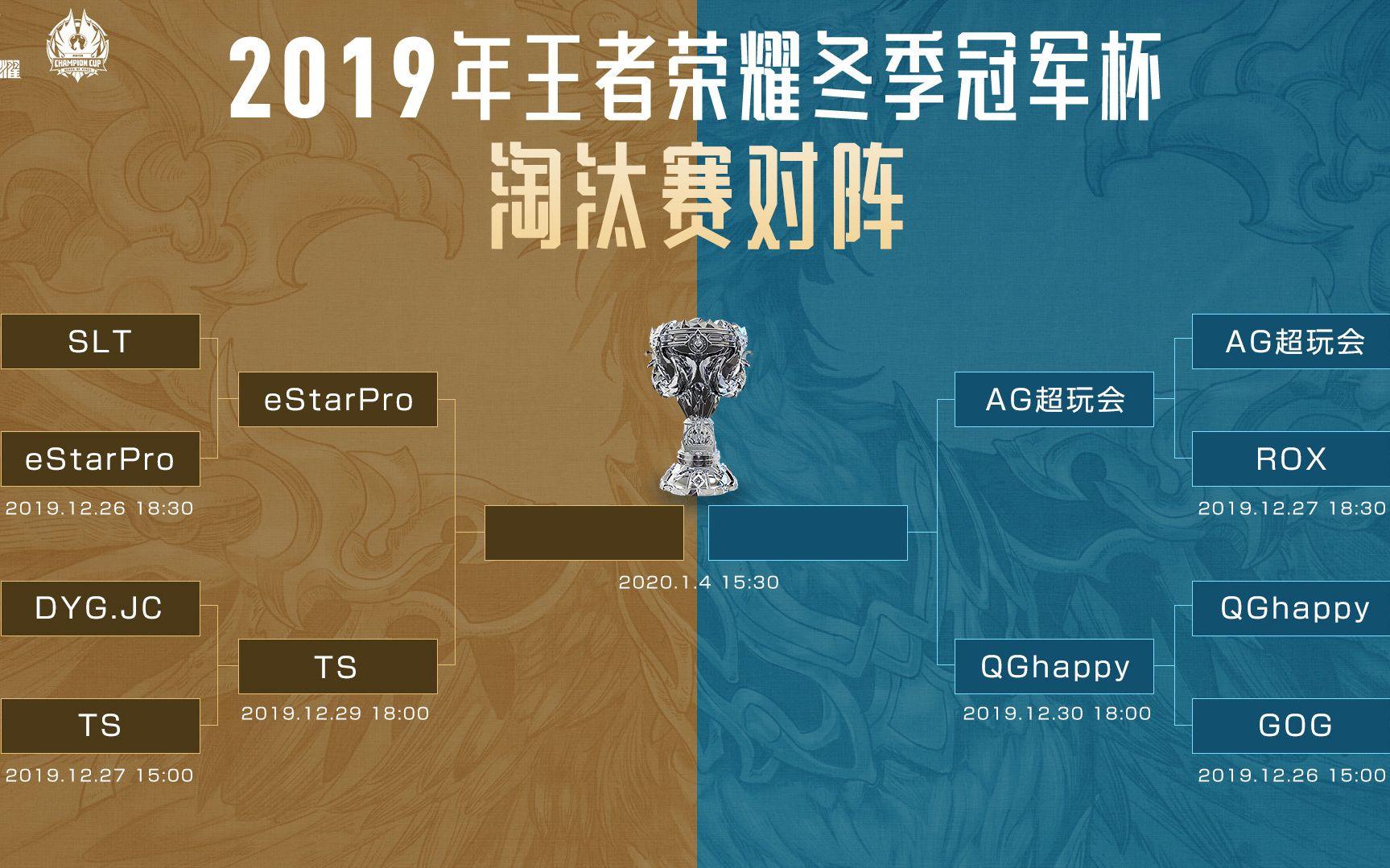 王者荣耀冬冠杯四强出炉,KRKPL赛区战队全军覆没图片
