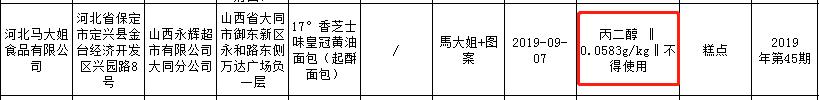 """17°香面包丙二醇抽检疑似闹""""乌龙""""图片"""
