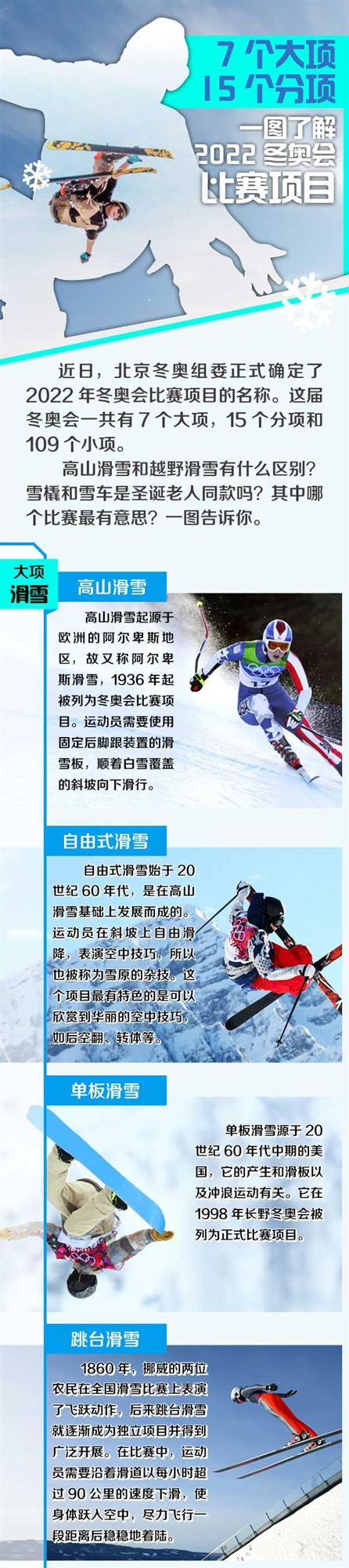 7个大项,15个分项 一图了解2022冬奥会比赛项目图片