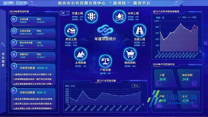 """打出组合拳共塑""""宁满意"""" 南京公共资源交易多项创新成果发布图片"""