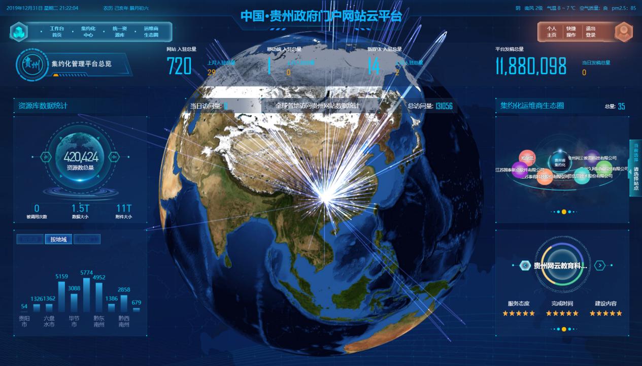 贵州省政府网站实现100%集约化建设