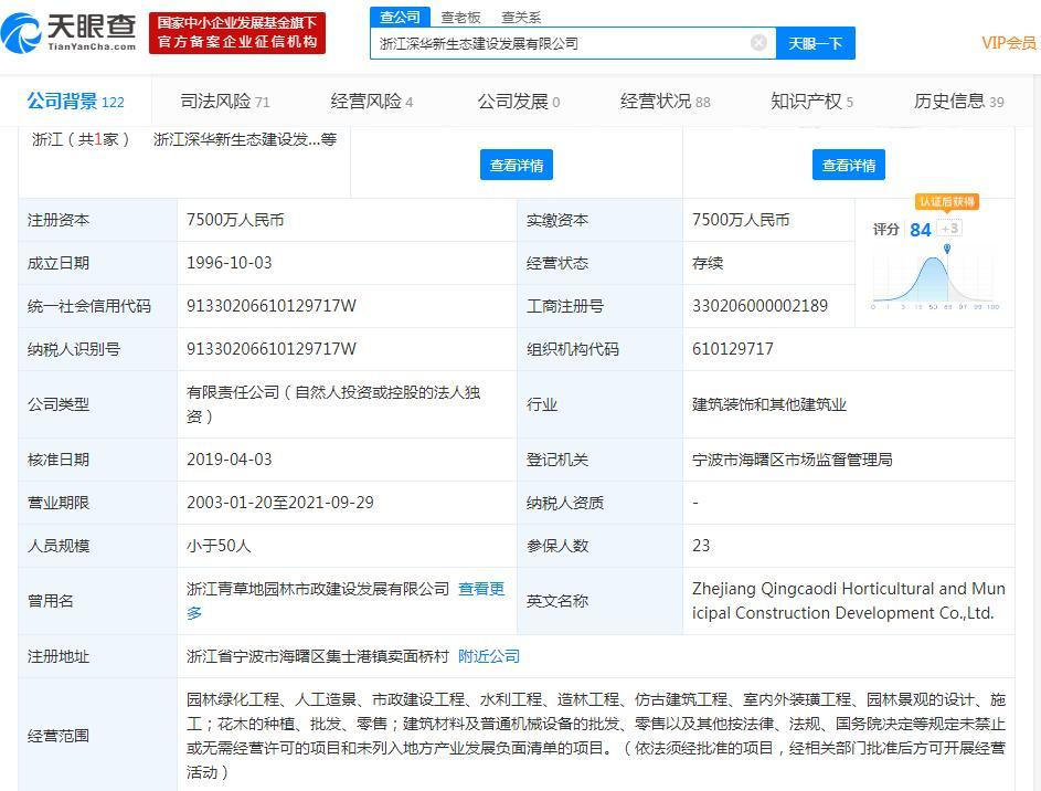 *ST美丽:出售全资子公司浙江深华新100%股权