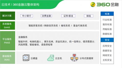 http://www.reviewcode.cn/yunjisuan/100761.html