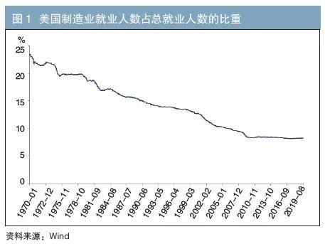 用经济学角度分析gdp的利弊_瑞再首席经济学家剖析疫情影响 全球GDP将下滑3.8 ,中国最有能力从危机中脱颖而出