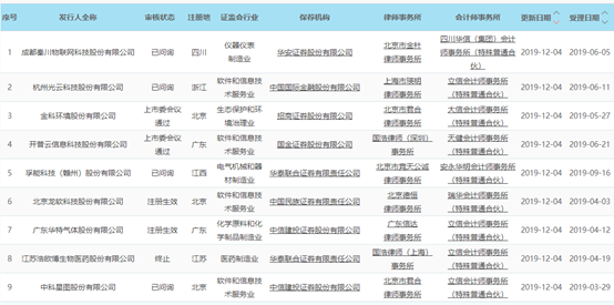 http://www.qwican.com/caijingjingji/2491660.html