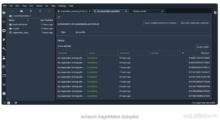 亚马逊(AMZN.US)AWS在云计算领域以47.80%的份额遥遥领先 推出N项新服务