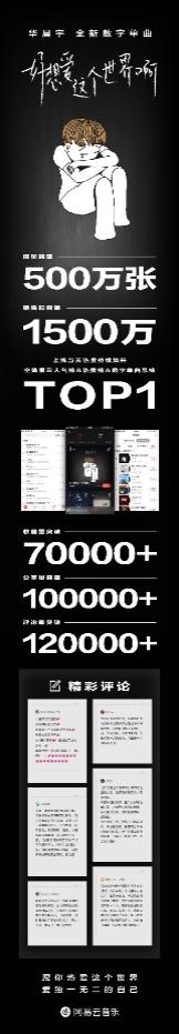 华晨宇新歌为抑郁症发声 网易云音乐热销超500万张