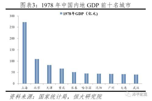 工业总产值gdp_现价总产值 搜狗百科(3)