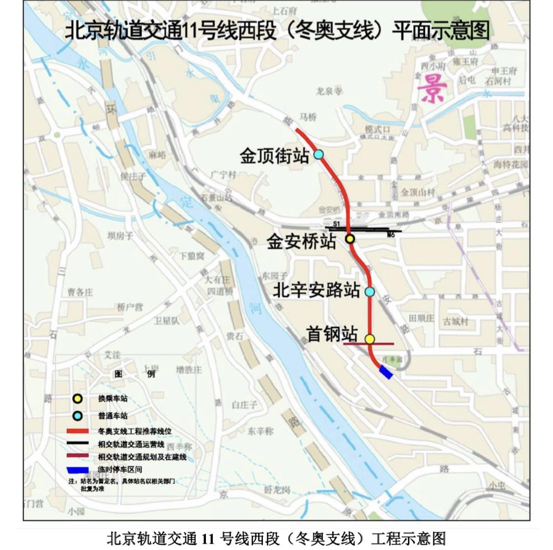 北京地铁冬奥支线和新机场线北延