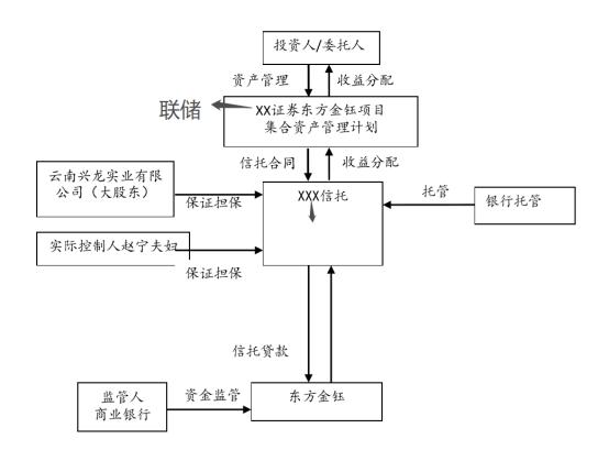 http://www.gyw007.com/jiankangbaoyang/411604.html