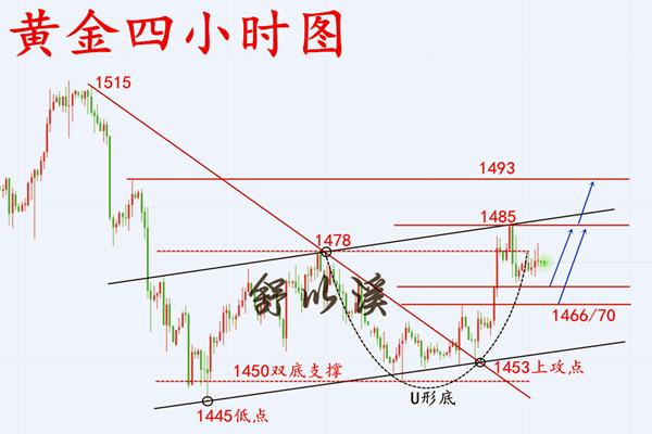 http://www.weixinrensheng.com/caijingmi/1208010.html