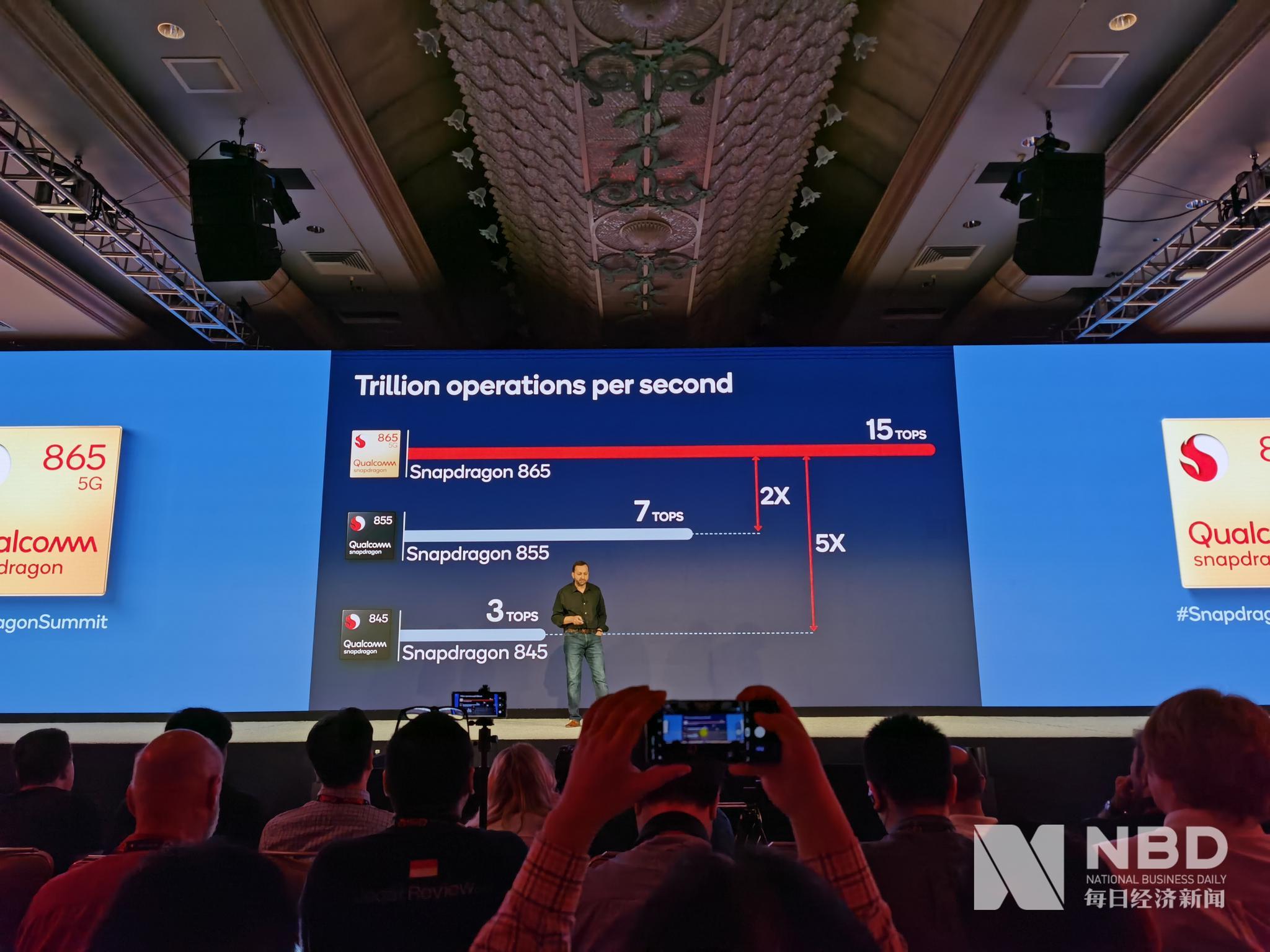 高通华为5G芯片技术路线分化  小