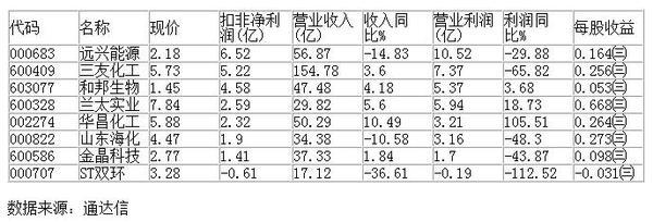 http://www.weixinrensheng.com/caijingmi/1208022.html
