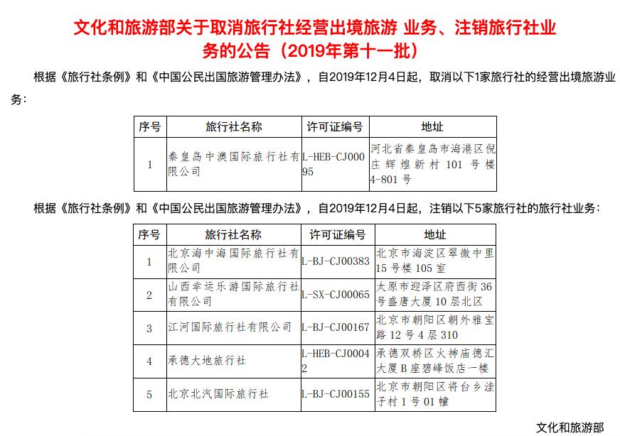 文旅部本年登记28家游览社营业天分:5家来自北京
