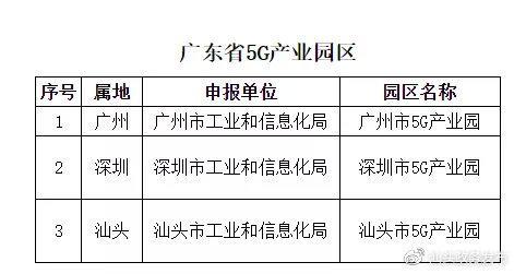 5G来了!汕头拟作为广东省5G产业园区创建对象