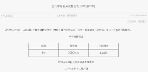"""超预期!央行""""麻辣粉""""多了1125亿 降息周期未结束"""