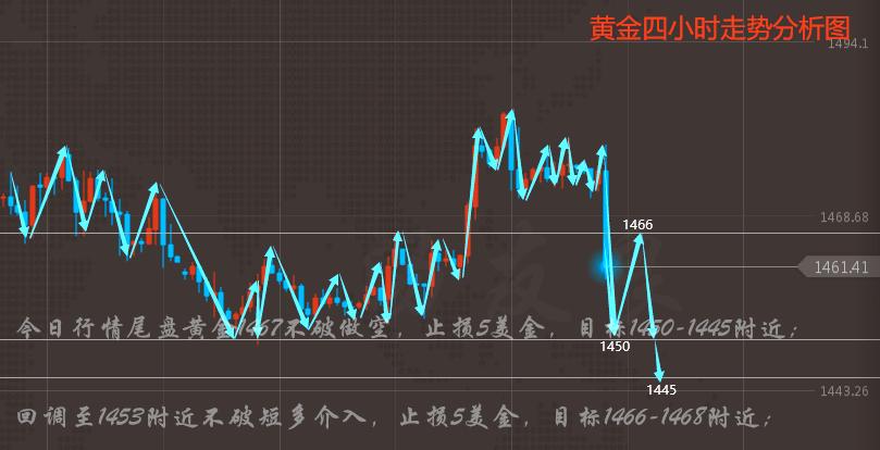 http://www.weixinrensheng.com/caijingmi/1206194.html