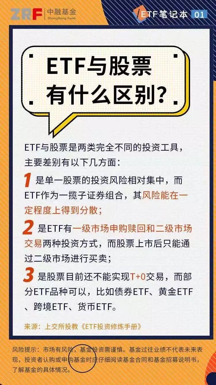 ETF笔记本01