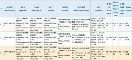 30W快充+双模5G:爆料称OPPOReno3已通过3C认证