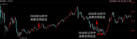 【解读】中央政治局会议释放经济工作新信号【越声理财专栏】