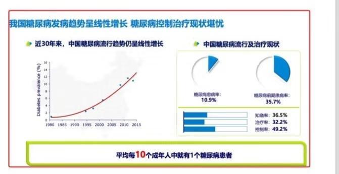 http://www.weixinrensheng.com/yangshengtang/1218019.html