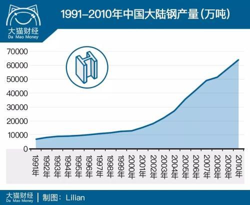 转载:16岁上北大的神童让中国多花了7000亿学费……