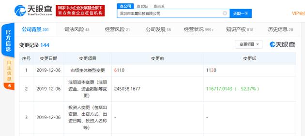 12.9虎哥晚报:暴风集团或被暂停上市;Redmi K30跑分曝光