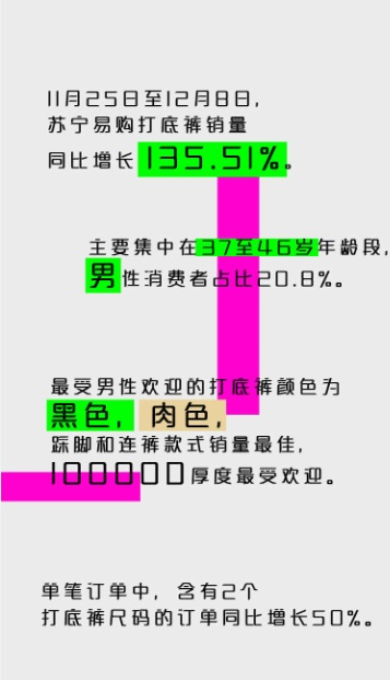 http://www.110tao.com/zhifuwuliu/103380.html