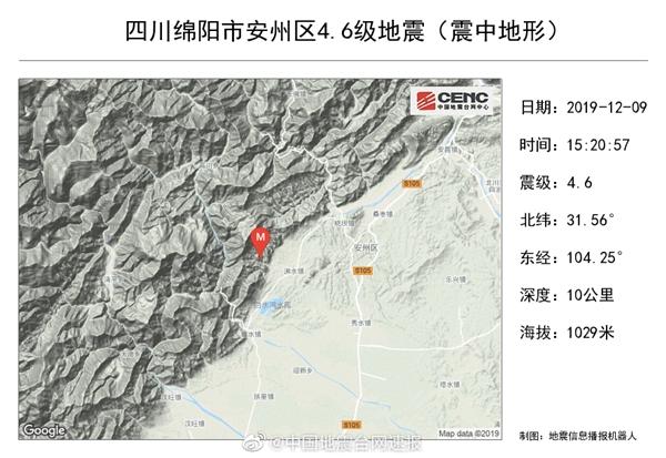 http://www.scgxky.com/sichuanfangchan/87495.html