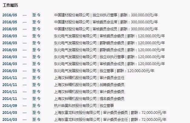疑涉性骚扰!上财副教授辞去3家公司独董,兼职收入已超300万元