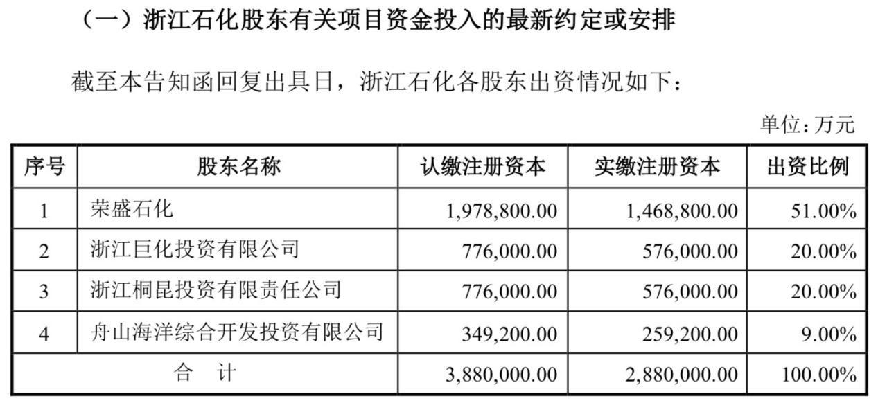 荣盛募资80亿投入浙江石化项目二期 沙特阿美即将入股