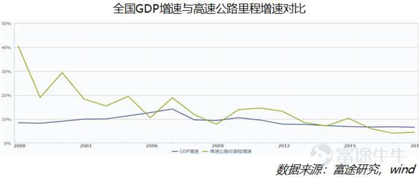 十年十倍,宁沪高速的牛股之路还会持续多久?